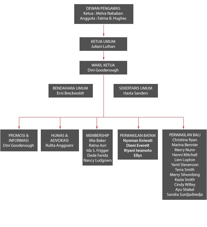 status hukum kewarganegaraan hasil perkawinan campuran Perlindungan hukum perempuan terhadap anak hasil perkawinan campuran dinikahi oleh pria wna asing yang berasal dari jazirah arab dengan dasar hukum kawin kontrak menurut hukum islam kewarganegaraan yang diperoleh sebagai akibat dari perkawinan atau putusnya perkawinan menentukan hukum.